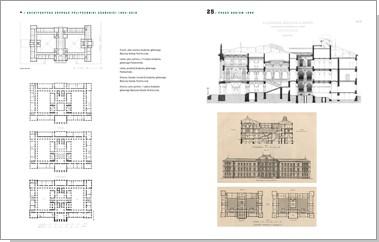 Architektura zespołu Politechniki Gdańskiej 1904–2018